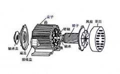 快速判断出三相异步电动机绕组首尾端的方法