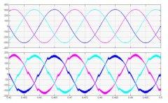 什么叫谐波,谐波是如何产生的