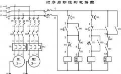 电动机的五种启动方式比较