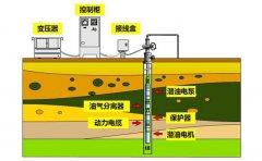 电压暂降对潜油电泵的影响