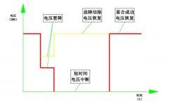 采用延时技术防范低压系统晃电